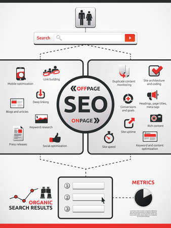 Search Engine Optimization - SEO - Offpage and Onpage Icons