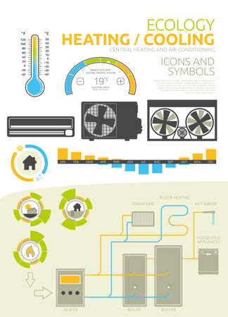 wasting: Vector heating and Cooling system concept designs Stock Photo