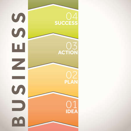 ventures: Management steps for successful business ventures
