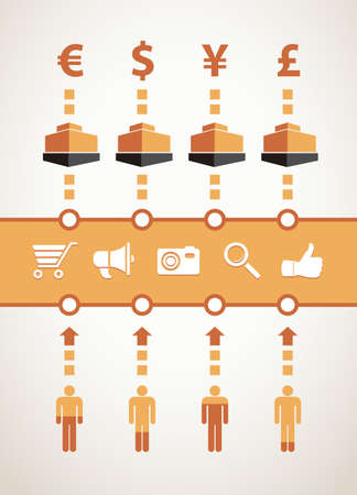 monetization: design of social media and online information monetization for infographics