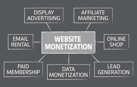 monetization: Website monetization vector chart design for presentations Stock Photo