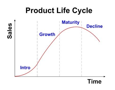 convivencia escolar: ciclo de vida del producto gr�fico sobre fondo blanco Foto de archivo