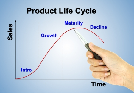a pen pointer product life cycle chart (marketing concept) photo