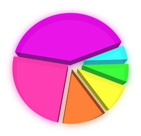 3d pie graph with different colored segments photo