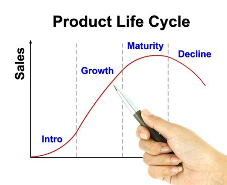 a pen pointer product life cycle chart (marketing concept pointer at growth) photo