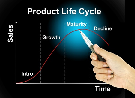 business life line: a pen pointer product life cycle chart (marketing concept) Stock Photo