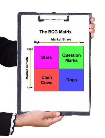 cash cycle: business hand holding a clipboard with The BCG Matrix chart (Marketing concept) Stock Photo
