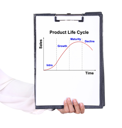 business process lifecycle: business hand holding a clipboard with The Product life cycle chart (PLC Marketing concept) Stock Photo