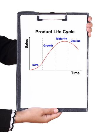 plc: business hand holding a clipboard with The Product life cycle chart (PLC Marketing concept) Stock Photo