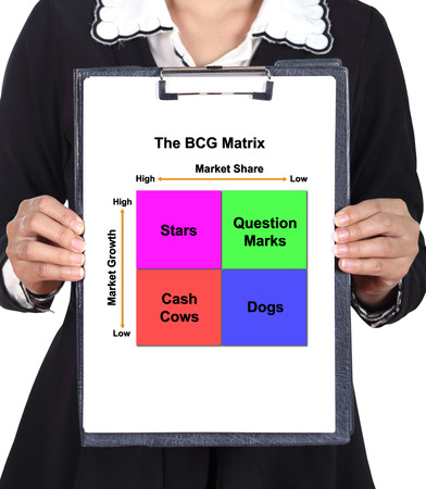 cash cycle: business woman holding a clipboard with The BCG Matrix chart (Marketing concept) Stock Photo