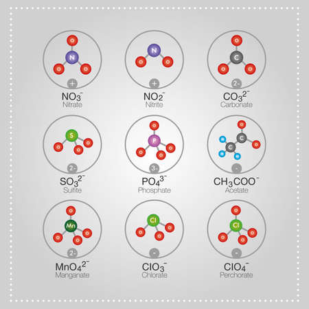 Molecular structures of common chemical substance, Inorganic, nitrate, carbonate, sulfite, phosphate, acetate, manganate, chlorate, perchorate