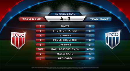 Football scoreboard and global stats broadcast graphic soccer template.