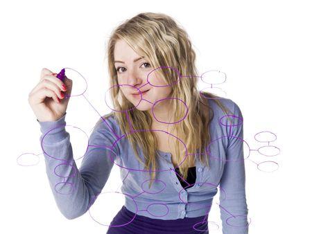 mindmap: Girl making a mindmap