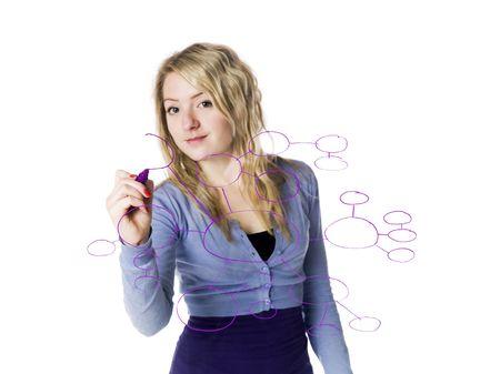 mindmap: Chica haciendo un Mindmap