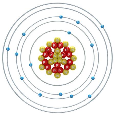 Atoms - Lessons - Tes Teach