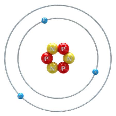 lithium: Lithium atom on white background
