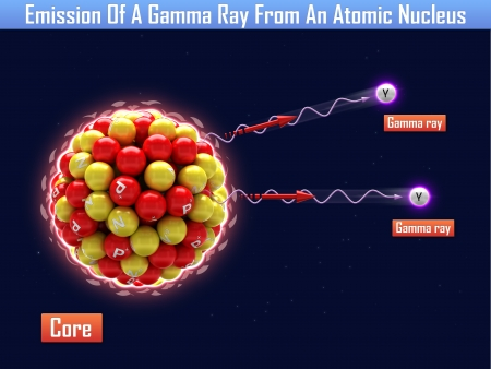 gamma: Emission Of A Gamma Ray From An Atomic Nucleus Stock Photo
