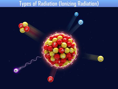 Arten von Strahlung (ionisierende Strahlung) Standard-Bild - 24653434