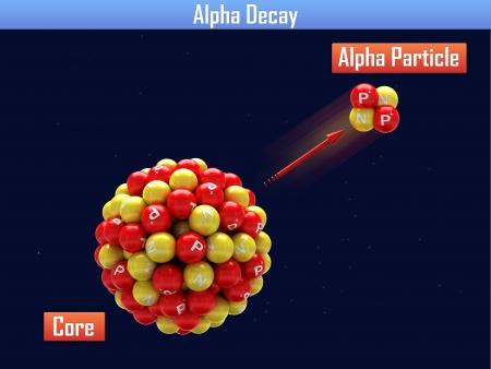 alpha: Alpha Decay Stock Photo