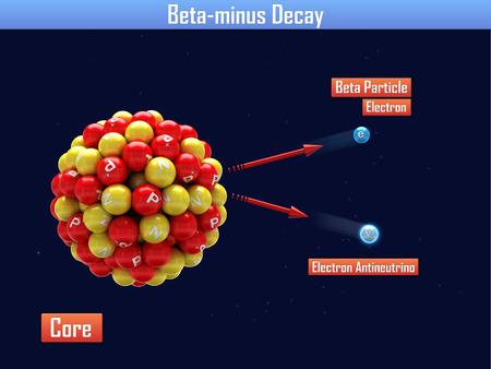 Beta-Minus-Zerfall Standard-Bild - 24660421