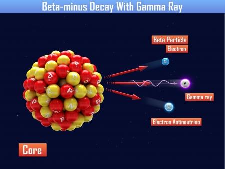 Beta-minus Decay With Gamma Ray Stock Photo - 24660437