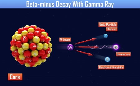 Beta-minus Decay With Gamma Ray Stock Photo - 24660438