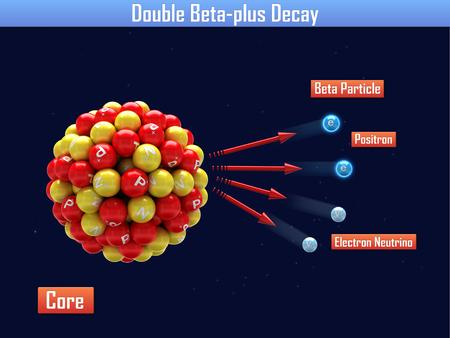 positron: Double Beta-plus Decay Stock Photo