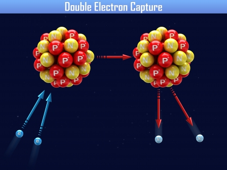 electron: Double Electron Capture
