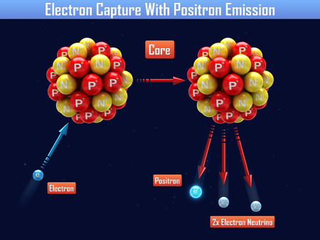 emiss�o: Captura Electron Com Positron Emission