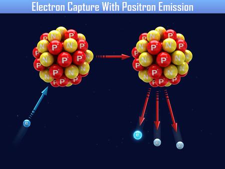 positron: Electron Capture With Positron Emission