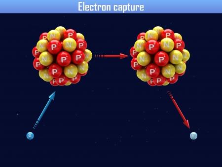 electron: Electron capture