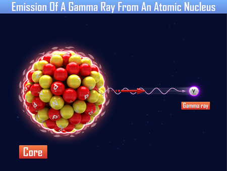 Emission Of A Gamma Ray From An Atomic Nucleus Stock Photo - 24660607