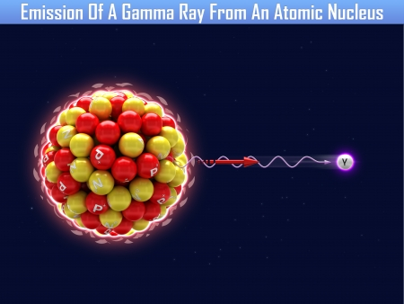 gamma: Emisi�n de un Gamma Ray De un n�cleo at�mico Foto de archivo