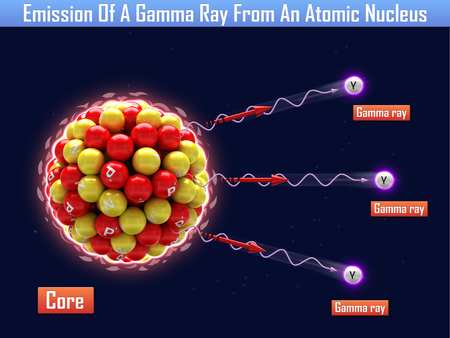 Emission Of A Gamma Ray From An Atomic Nucleus Stock Photo - 24660611