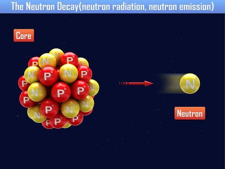 gamma radiation: The Neutron Decay(neutron radiation, neutron emission) Stock Photo