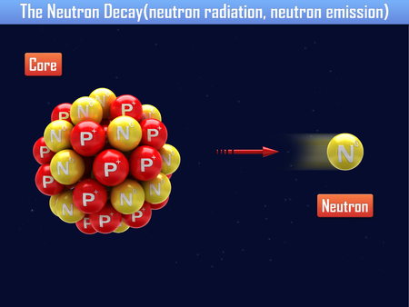 emission: The Neutron Decay(neutron radiation, neutron emission) Stock Photo