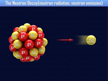 The Neutron Decay(neutron radiation, neutron emission) Stock Photo - 24660844