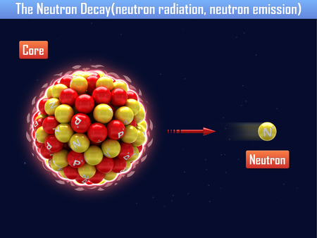 The Neutron Decay(neutron radiation, neutron emission) photo