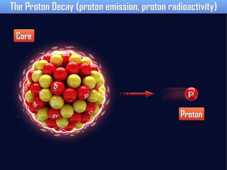 radiactividad: -Dos de protones Decay (emisi�n de protones, la radiactividad de protones) Foto de archivo
