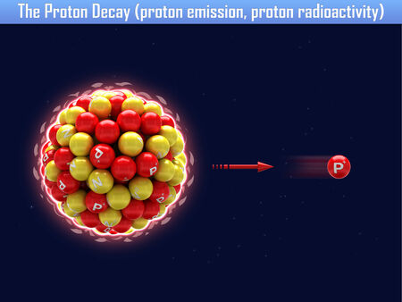Two-Proton Decay (proton emission, proton radioactivity) Stock Photo - 24661256