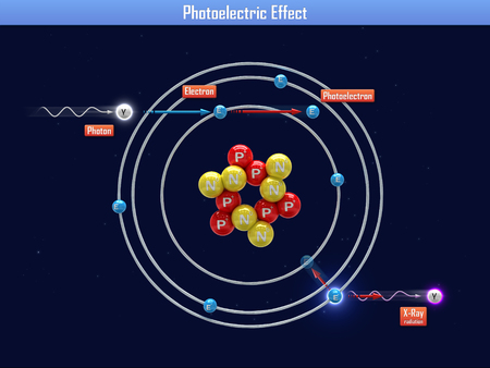 photoelectric: Photoelectric Effect