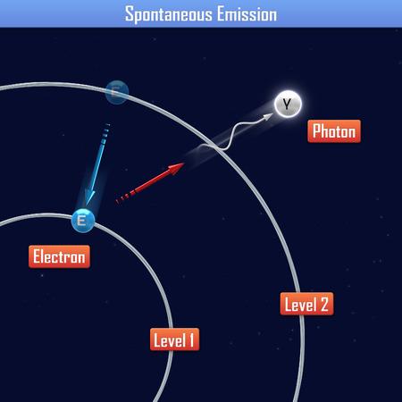 emission: Spontaneous Emission Stock Photo