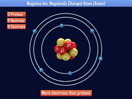 negatively: Negative Ion, Negatively Charged Atom (Anion) Stock Photo
