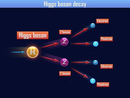 photon: Higgs boson decay