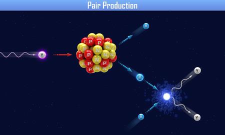 ionizing radiation: Pair Production Stock Photo