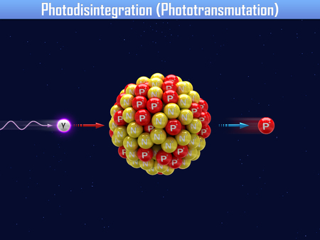 ionizing: Photodisintegration with heavy core