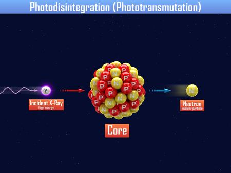 ionizing: Photodisintegration with heavy core