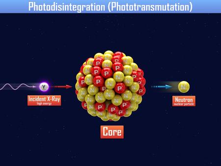 nucleo: Fotodesintegraci�n con n�cleo pesado Foto de archivo