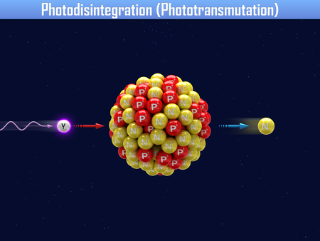 core: Photodisintegration with core of Bismuthum