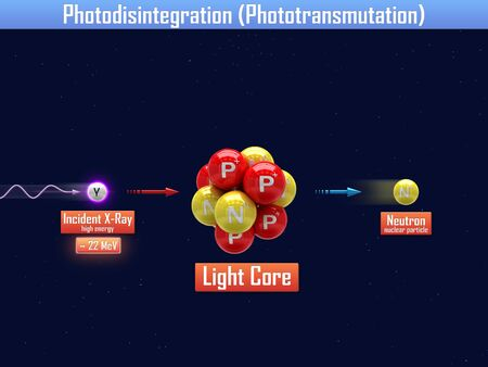 core: Photodisintegration with core of Carbon